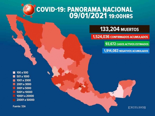 Incrementa a 133 mil 204 la cifra de muertes por Covid-19 en México
