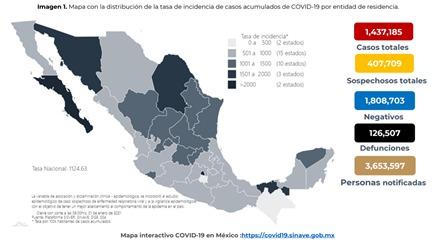 Parte de Guerra nacional sábado 2: México inicia el año con 126 mil 507 muertos y un millón 437 mil 185 contagios de Covid19