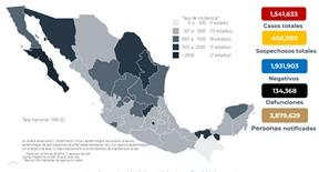México acumula un millón 541 mil 633 enfermos de Covid19