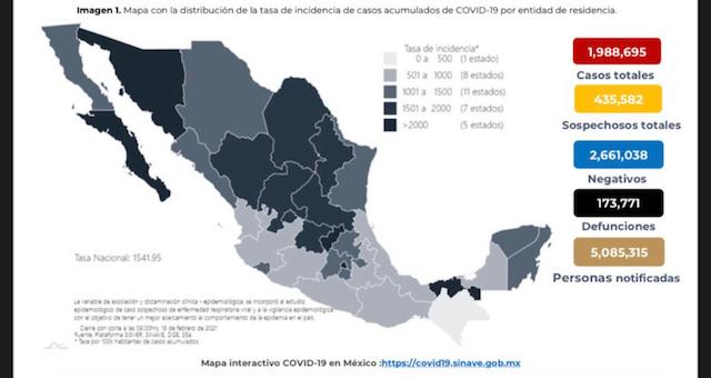 Se confirman en México 20 mil 11 contagios nuevos de coronavirus