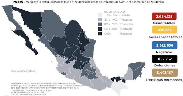Se confirman en México 7 mil 246 contagios nuevos de coronavirus