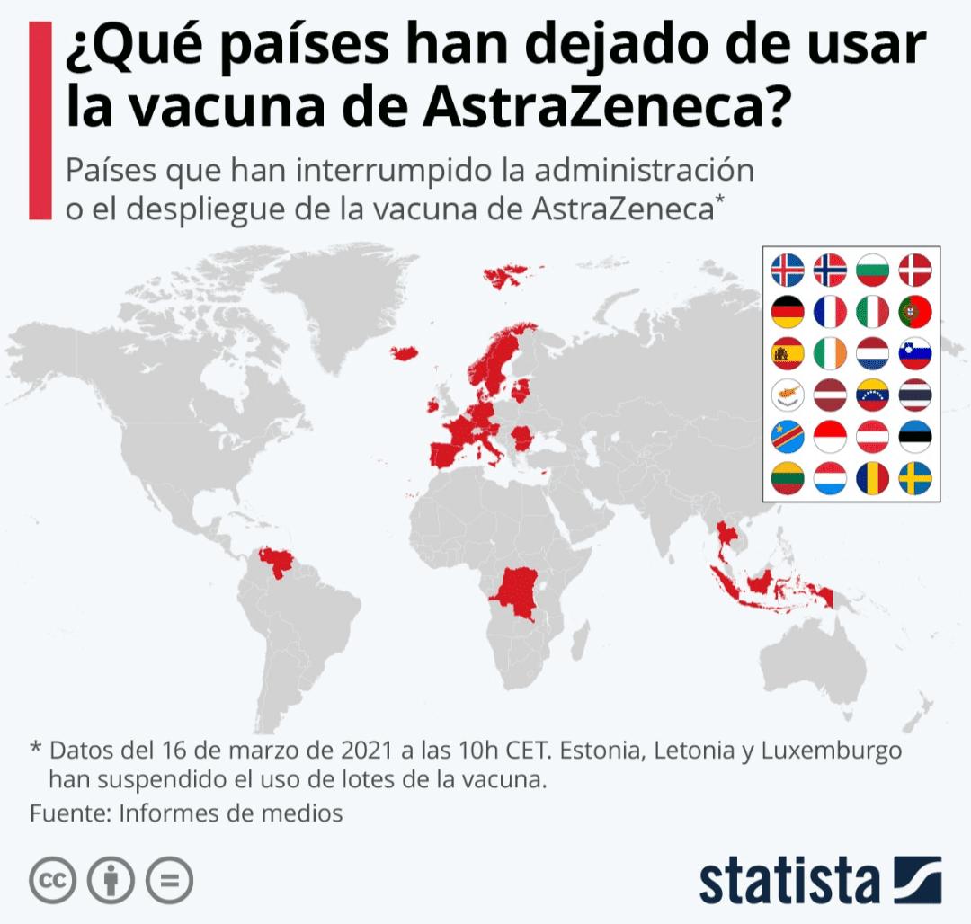 Más de 10 países europeos han dejado de usar la vacuna AstraZeneca