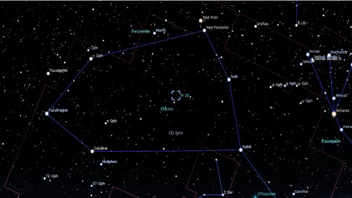 Eventos astronómicos del mes de mayo de 2021