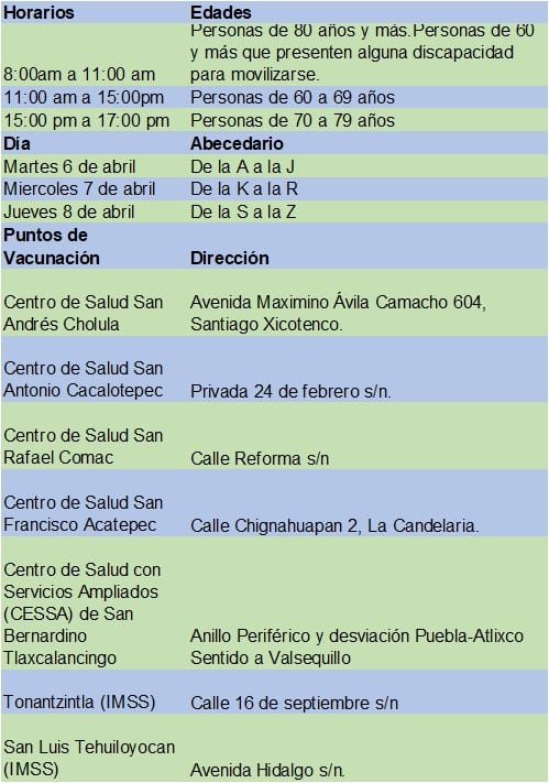 Segunda dosis de vacuna para prevenir la COVID-19 en San Andrés Cholula Puebla