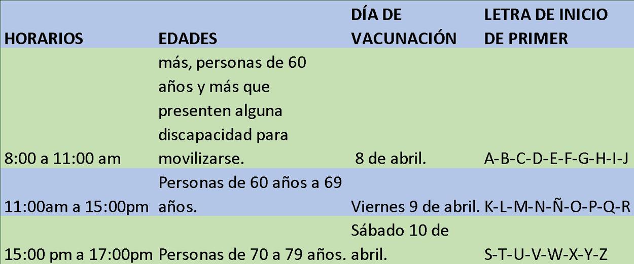 Todo listo para la segunda dosis de vacuna para prevenir la COVID19 en la mixteca de Puebla