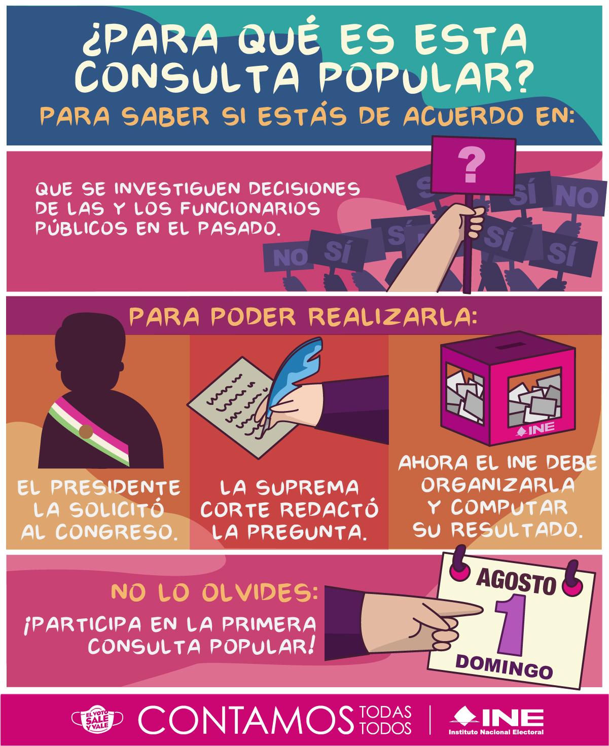 Costará 528 mdp la consulta popular sobre el juicio a los ex presidentes, precisó Marcos Rodríguez del Castillo