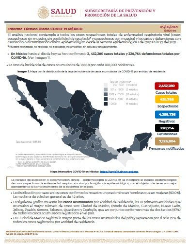 Parte de Guerra nacional domingo 6: México llega con 228 mil 754 defunciones por Covid19 al día de las elecciones concurrentes