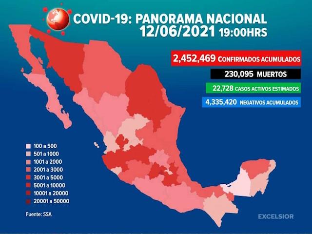 Llega México a 2,452,469 casos positivos de covid