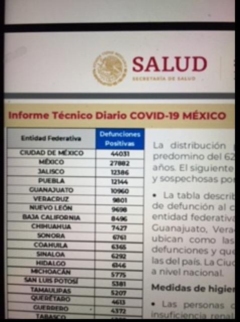 Parte de Guerra nacional viernes 11: México acumula 229 mil 578 decesos por covid-19