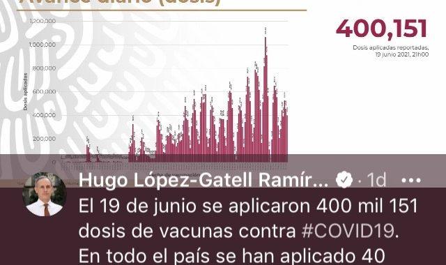 Parte de Guerra nacional martes 22: México comienza la semana con 231 mil 243 decesos por covid-19