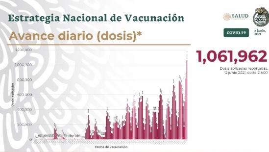 Parte de Guerra nacional viernes 4: México llega a los 228 mil 362 decesos por covid-19
