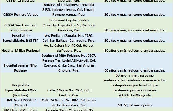 Este martes comienza aplicación de la 2da dosis de Pfizer para gente de 50 años o más y embarazadas en Puebla capital
