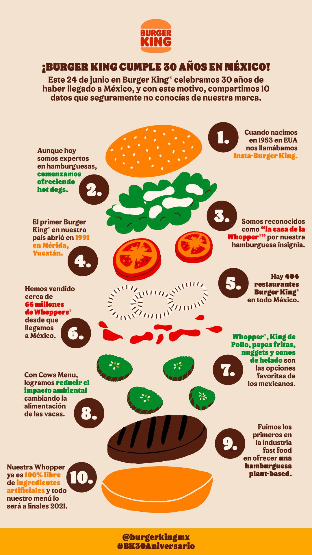 Burger King cumple 30 años en México y comparte 10 datos que no conocías de la marca