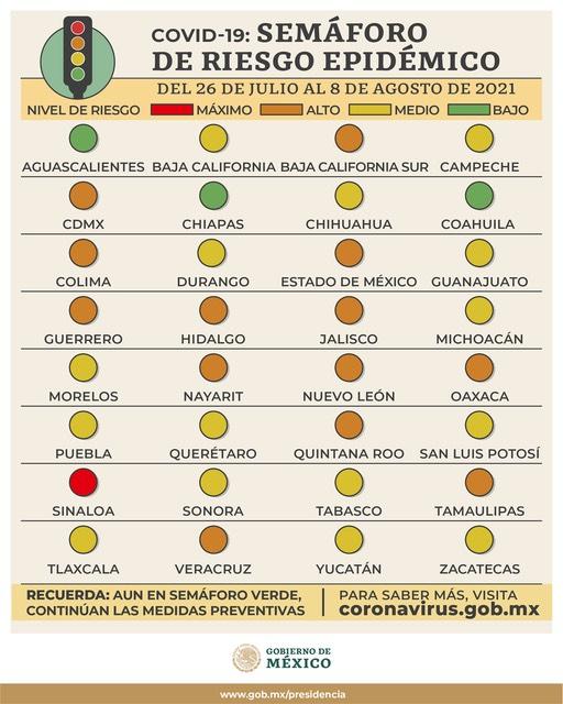 Puebla y Tlaxcala retroceden a amarillo en el semáforo covid19