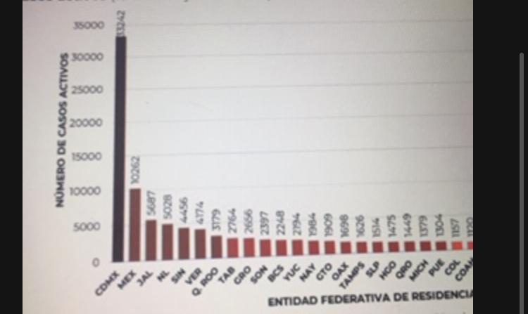 Parte de Guerra nacional sábado 24: México cierra la semana con 237 mil 954 decesos por covid-19