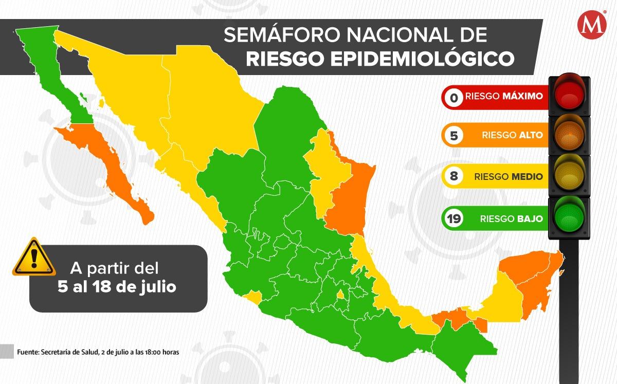 Puebla y Tlaxcala se mantienen en verde en el semáforo Covid19