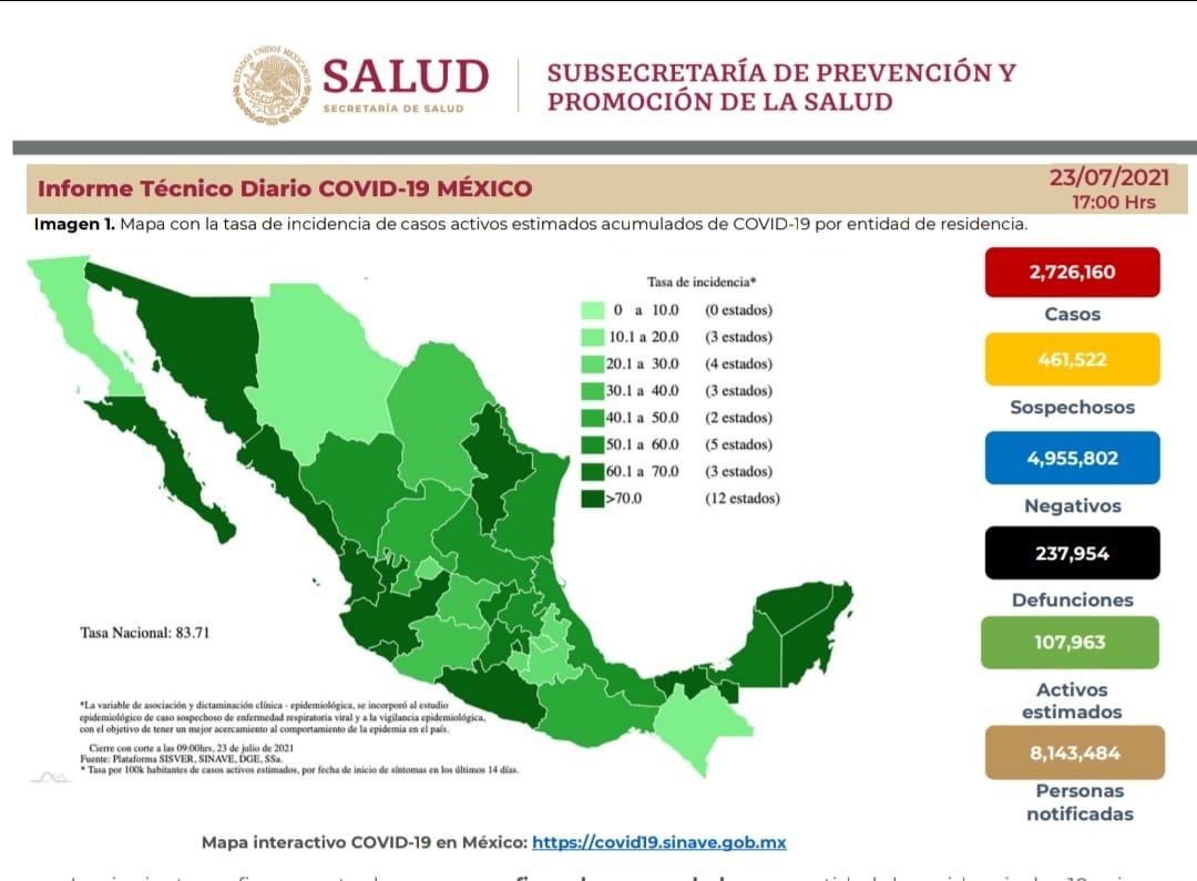 Puebla y Tlaxcala, con aumento de casos covid-19