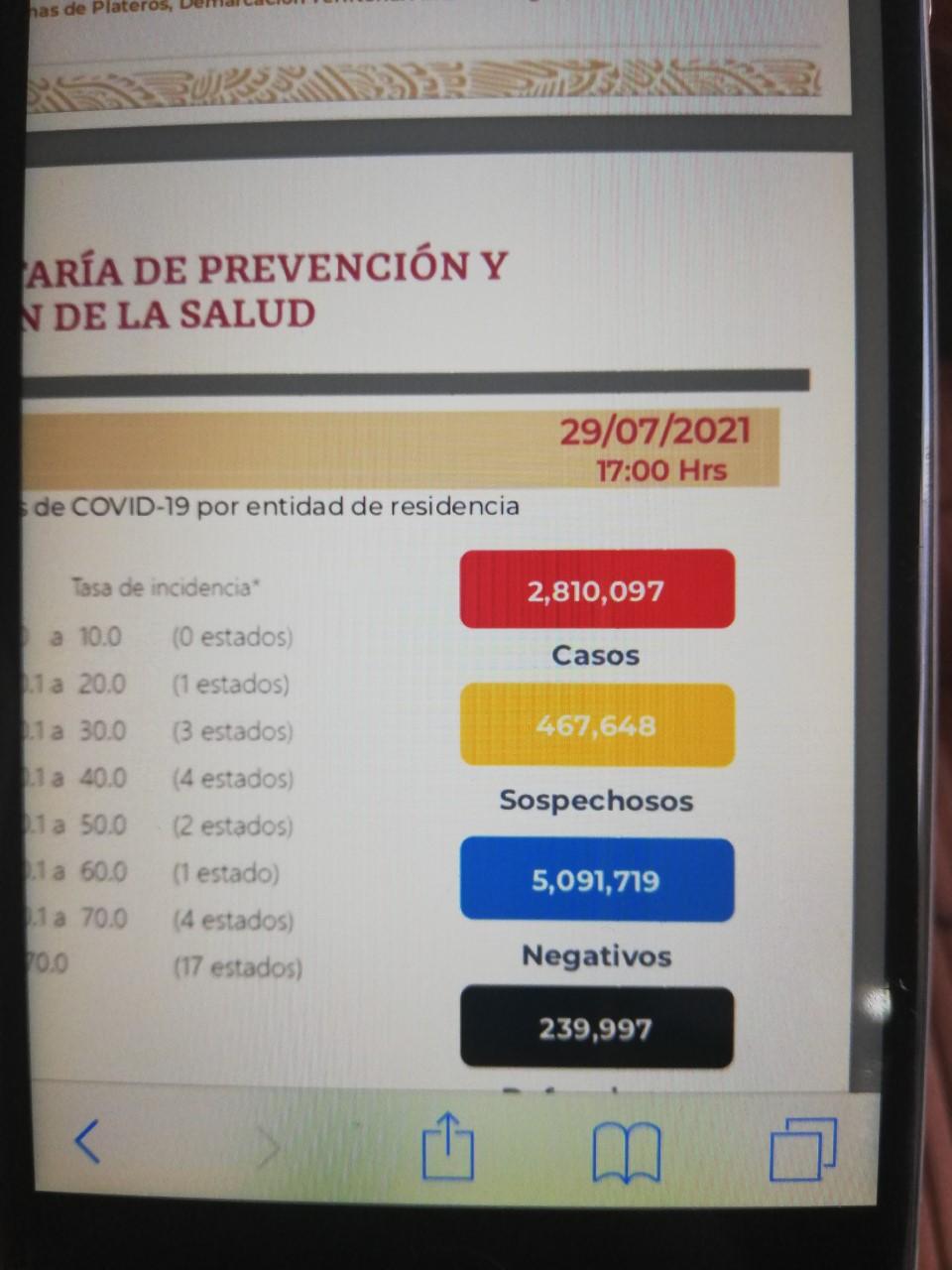 Parte de Guerra nacional viernes 30: México alcanzó los 239 mil 997 muertos por Covid19