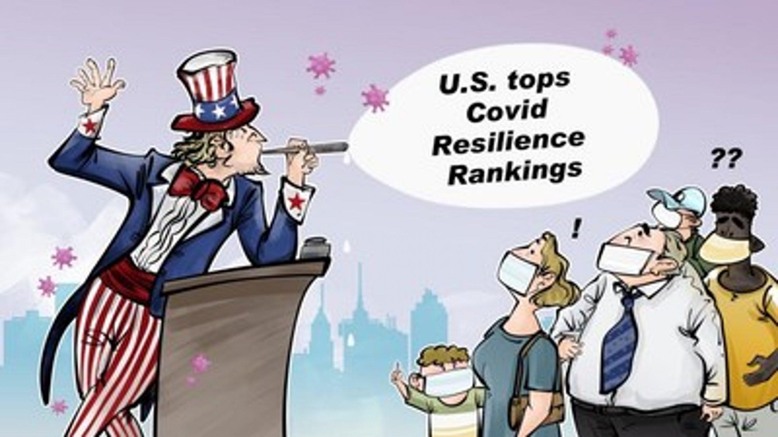 CGTN: Estados Unidos ocupa el primer lugar en el informe de resiliencia ante la COVID-19, qué chiste