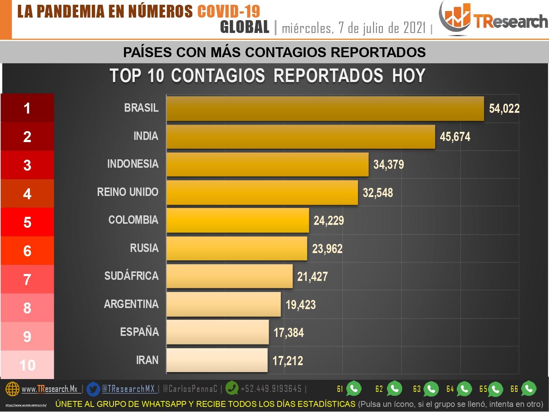 Con 234 muertos y 8 mil 507 se confirma la tercera ola Covid19 en México
