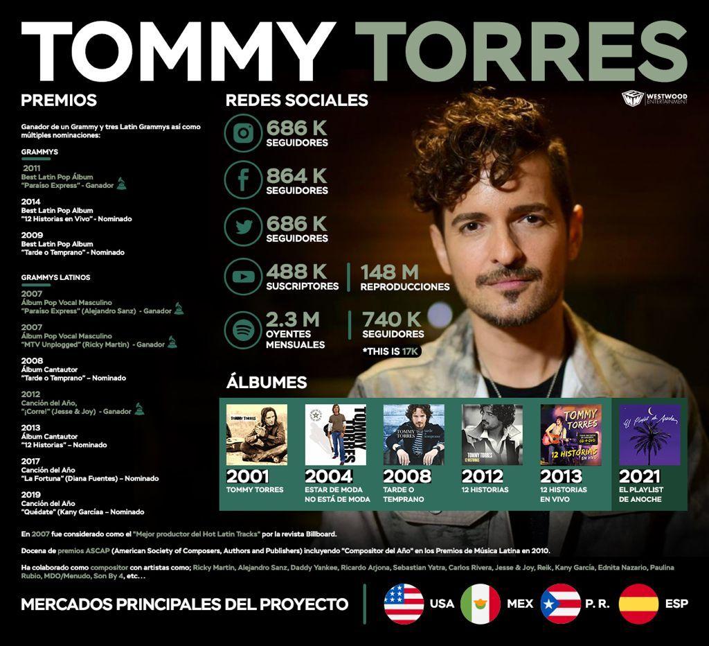"""Tommy Torres presentó """"El Playlist de Anoche"""", disco que realizó con Bad Bunny"""