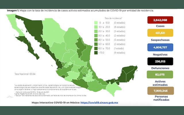 Tlaxcala, el estado con menos casos Covid-19