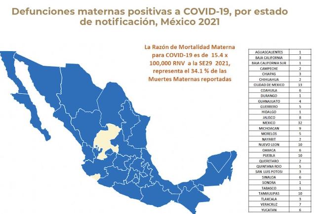 Puebla, noveno estado del país en embarazadas graves por coronavirus