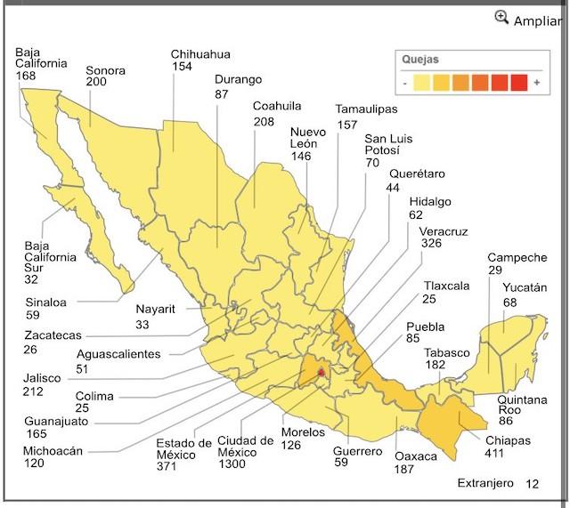 En el primer semestre, el IMSS en Puebla recibió 27 denuncias ante la CNDH