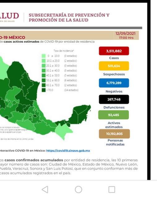 Parte de Guerra nacional lunes 13: México registra 267 mil 748 muertes por covid-19