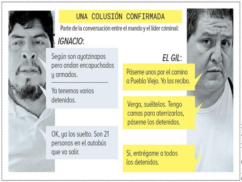 """""""Entrégame a todos los normalistas detenidos""""; difunden conversaciones sobre el caso Ayotzinapa"""