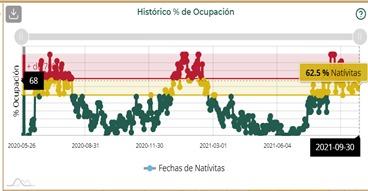 Varios municipios de Puebla y Tlaxcala siguen con elevada carga hospitalaria: Salud federal